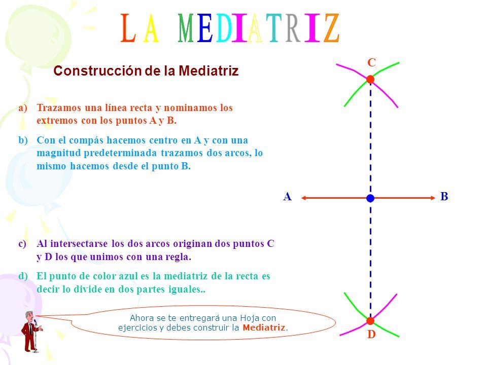 AB D C Construcción de la Mediatriz a)Trazamos una línea recta y nominamos los extremos con los puntos A y B. b)Con el compás hacemos centro en A y co
