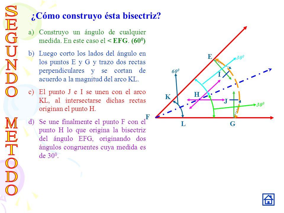 ¿Cómo construyo ésta bisectriz? a)Construyo un ángulo de cualquier medida. En este caso el < EFG. (60 0 ) b)Luego corto los lados del ángulo en los pu