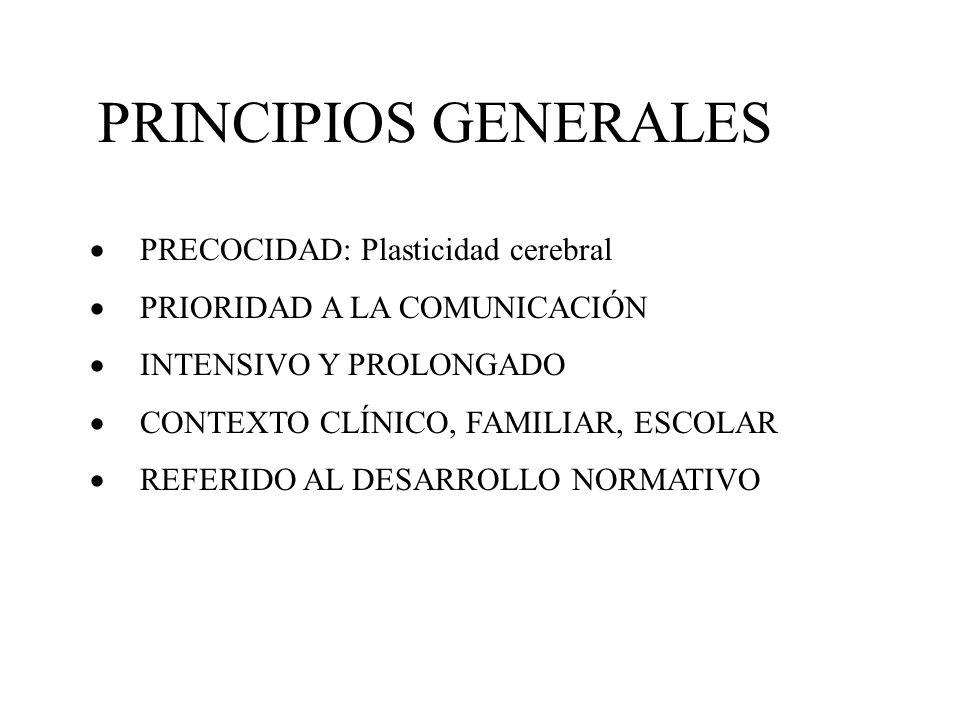 PRINCIPIOS GENERALES PRECOCIDAD: Plasticidad cerebral PRIORIDAD A LA COMUNICACIÓN INTENSIVO Y PROLONGADO CONTEXTO CLÍNICO, FAMILIAR, ESCOLAR REFERIDO AL DESARROLLO NORMATIVO