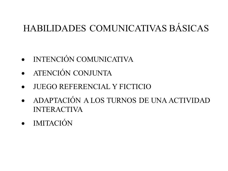 HABILIDADES COMUNICATIVAS BÁSICAS INTENCIÓN COMUNICATIVA ATENCIÓN CONJUNTA JUEGO REFERENCIAL Y FICTICIO ADAPTACIÓN A LOS TURNOS DE UNA ACTIVIDAD INTERACTIVA IMITACIÓN