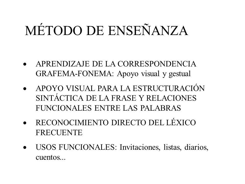 MÉTODO DE ENSEÑANZA APRENDIZAJE DE LA CORRESPONDENCIA GRAFEMA-FONEMA: Apoyo visual y gestual APOYO VISUAL PARA LA ESTRUCTURACIÓN SINTÁCTICA DE LA FRASE Y RELACIONES FUNCIONALES ENTRE LAS PALABRAS RECONOCIMIENTO DIRECTO DEL LÉXICO FRECUENTE USOS FUNCIONALES: Invitaciones, listas, diarios, cuentos...