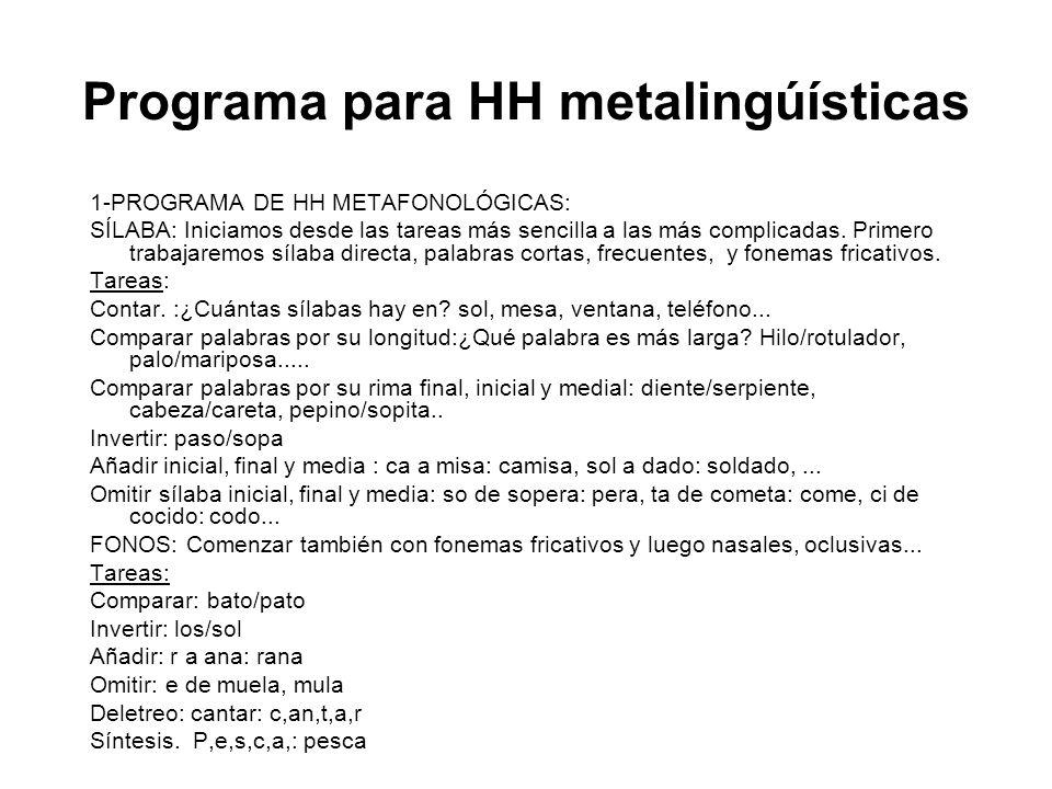Programa para HH metalingúísticas 1-PROGRAMA DE HH METAFONOLÓGICAS: SÍLABA: Iniciamos desde las tareas más sencilla a las más complicadas.