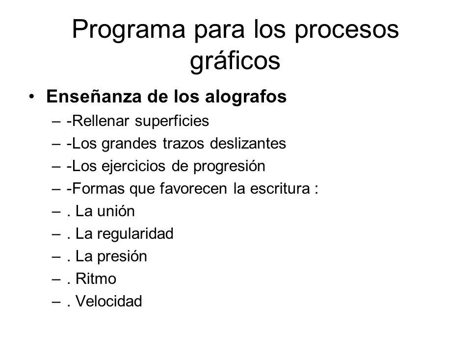 Programa para los procesos gráficos Enseñanza de los alografos –-Rellenar superficies –-Los grandes trazos deslizantes –-Los ejercicios de progresión –-Formas que favorecen la escritura : –.