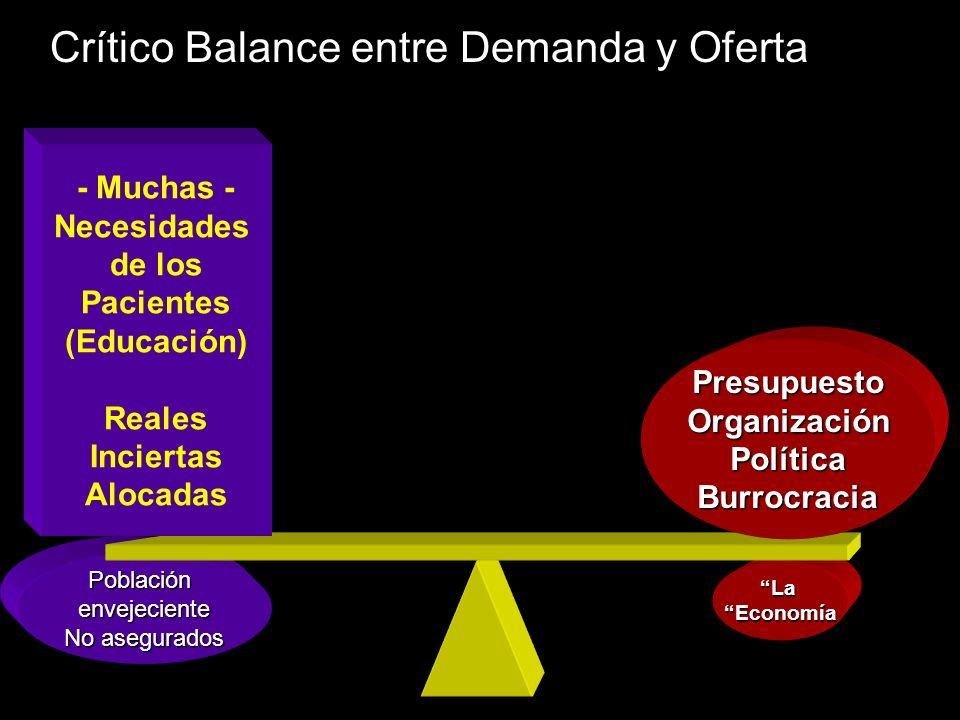 La Economía Población envejeciente No asegurados - Muchas - Necesidades de los Pacientes (Educación) Reales Inciertas Alocadas Presupuesto Organizació