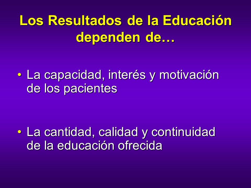 Los Resultados de la Educación dependen de… La capacidad, interés y motivación de los pacientesLa capacidad, interés y motivación de los pacientes La