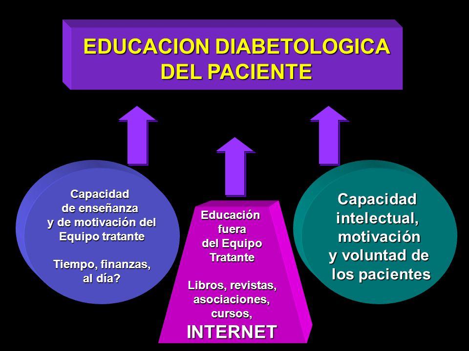 EDUCACION DIABETOLOGICA DEL PACIENTE Capacidad de enseñanza y de motivación del Equipo tratante Tiempo, finanzas, al día? Capacidad intelectual, motiv