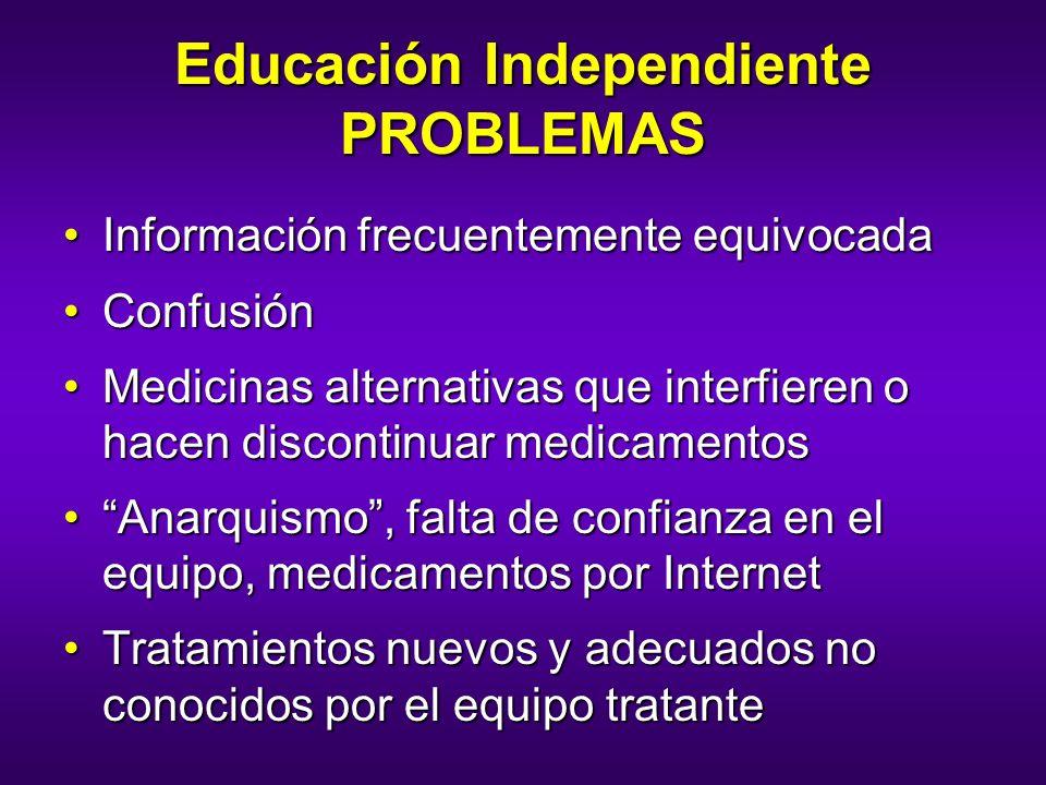 Educación Independiente PROBLEMAS Información frecuentemente equivocadaInformación frecuentemente equivocada ConfusiónConfusión Medicinas alternativas