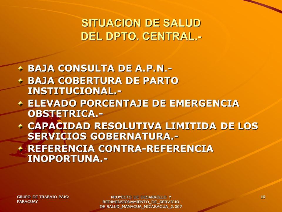 GRUPO DE TRABAJO PAIS: PARAGUAY PROYECTO DE DESARROLLO Y REDIMENSIONAMIENTO_DE_SERVICIO DE SALUD_MANAGUA_NICARAGUA_2.007 10 SITUACION DE SALUD DEL DPT