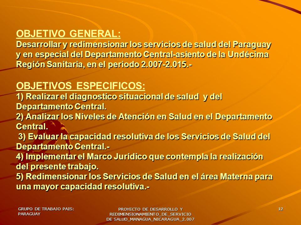 GRUPO DE TRABAJO PAIS: PARAGUAY PROYECTO DE DESARROLLO Y REDIMENSIONAMIENTO_DE_SERVICIO DE SALUD_MANAGUA_NICARAGUA_2.007 12 Desarrollar y redimensiona