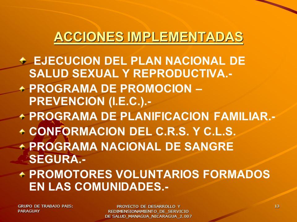 GRUPO DE TRABAJO PAIS: PARAGUAY PROYECTO DE DESARROLLO Y REDIMENSIONAMIENTO_DE_SERVICIO DE SALUD_MANAGUA_NICARAGUA_2.007 13 ACCIONES IMPLEMENTADAS EJE