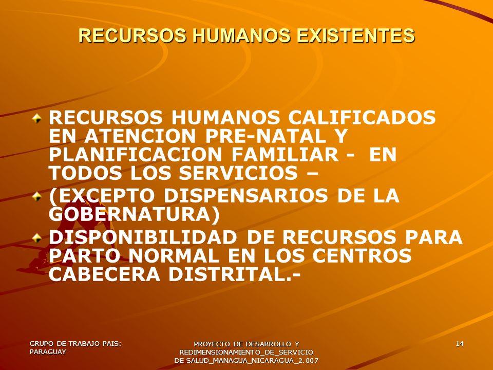 GRUPO DE TRABAJO PAIS: PARAGUAY PROYECTO DE DESARROLLO Y REDIMENSIONAMIENTO_DE_SERVICIO DE SALUD_MANAGUA_NICARAGUA_2.007 14 RECURSOS HUMANOS EXISTENTE