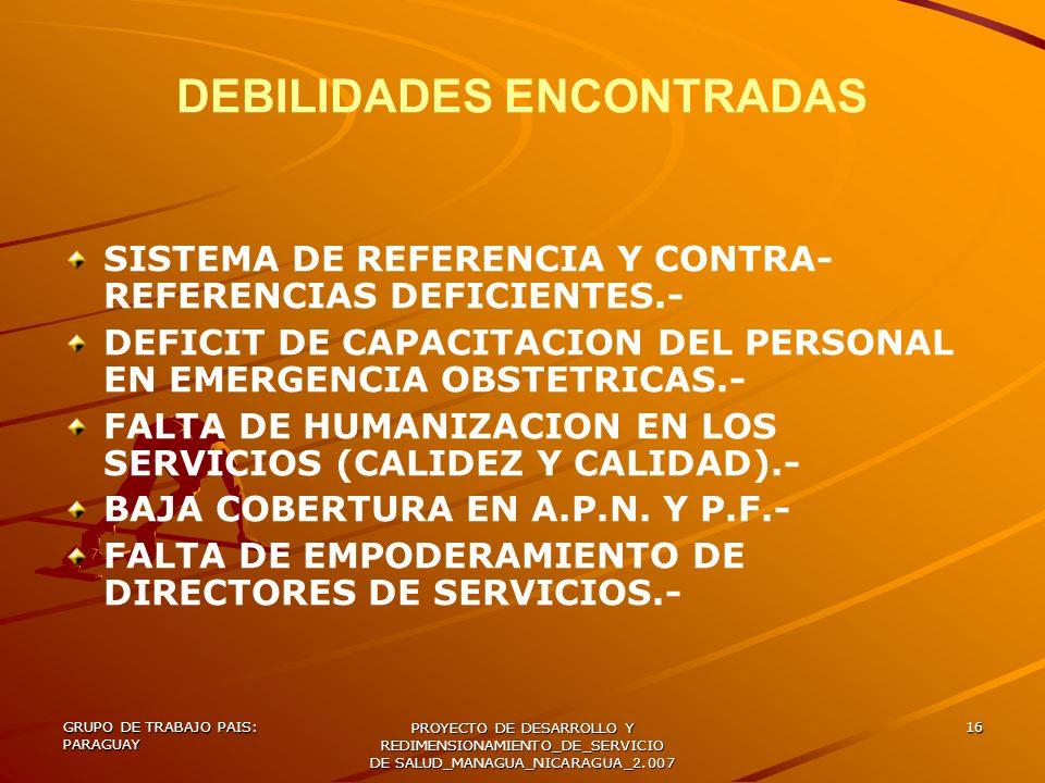 GRUPO DE TRABAJO PAIS: PARAGUAY PROYECTO DE DESARROLLO Y REDIMENSIONAMIENTO_DE_SERVICIO DE SALUD_MANAGUA_NICARAGUA_2.007 16 DEBILIDADES ENCONTRADAS SI