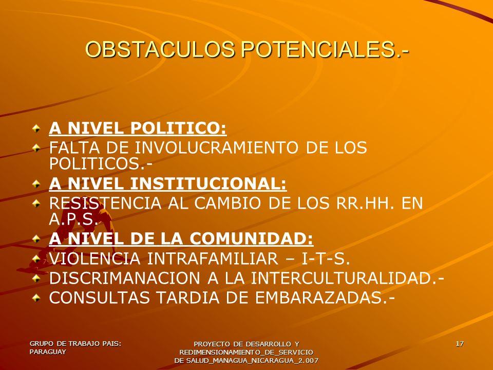 GRUPO DE TRABAJO PAIS: PARAGUAY PROYECTO DE DESARROLLO Y REDIMENSIONAMIENTO_DE_SERVICIO DE SALUD_MANAGUA_NICARAGUA_2.007 17 OBSTACULOS POTENCIALES.- A
