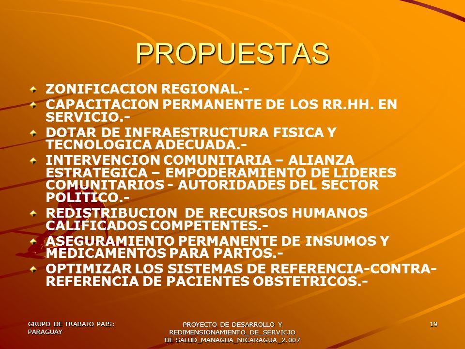 GRUPO DE TRABAJO PAIS: PARAGUAY PROYECTO DE DESARROLLO Y REDIMENSIONAMIENTO_DE_SERVICIO DE SALUD_MANAGUA_NICARAGUA_2.007 19 PROPUESTAS ZONIFICACION RE