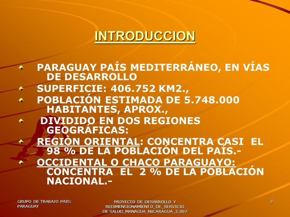 GRUPO DE TRABAJO PAIS: PARAGUAY PROYECTO DE DESARROLLO Y REDIMENSIONAMIENTO_DE_SERVICIO DE SALUD_MANAGUA_NICARAGUA_2.007 3 DEPARTAMENTO CENTRAL RECURSOS HUMANOS: HABITANTES POR MEDICOS: 2.274,88.- HBTS.