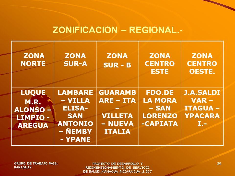 GRUPO DE TRABAJO PAIS: PARAGUAY PROYECTO DE DESARROLLO Y REDIMENSIONAMIENTO_DE_SERVICIO DE SALUD_MANAGUA_NICARAGUA_2.007 20 ZONIFICACION – REGIONAL.-