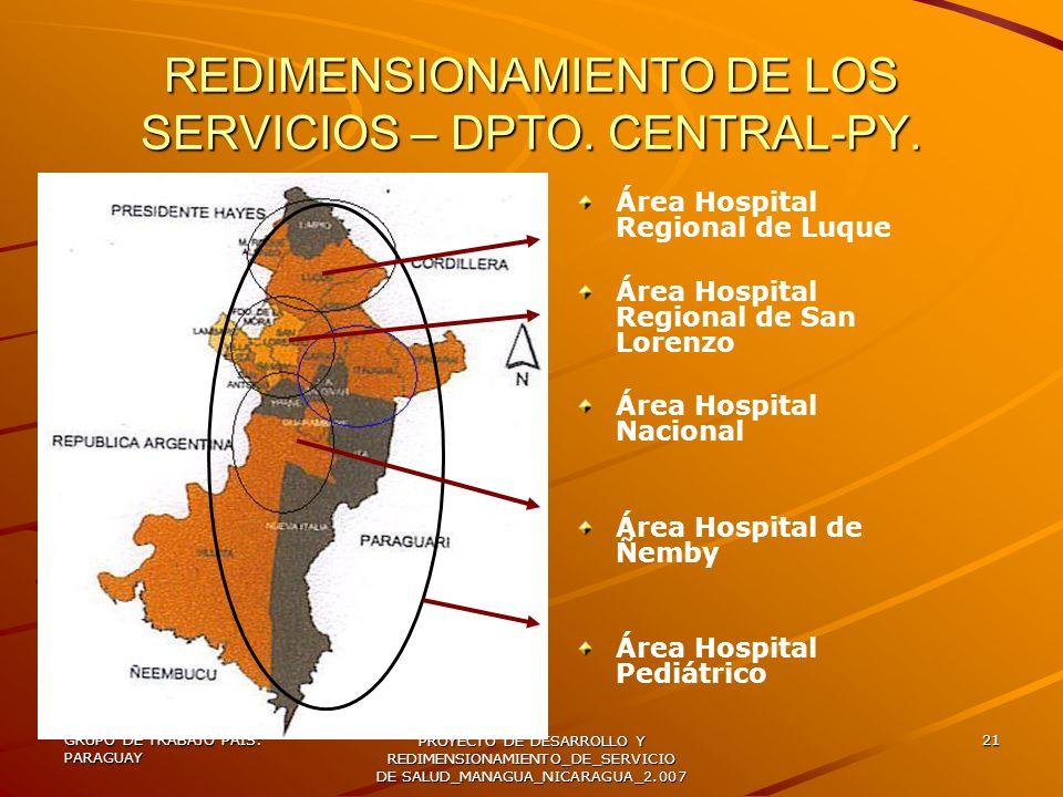 GRUPO DE TRABAJO PAIS: PARAGUAY PROYECTO DE DESARROLLO Y REDIMENSIONAMIENTO_DE_SERVICIO DE SALUD_MANAGUA_NICARAGUA_2.007 21 REDIMENSIONAMIENTO DE LOS