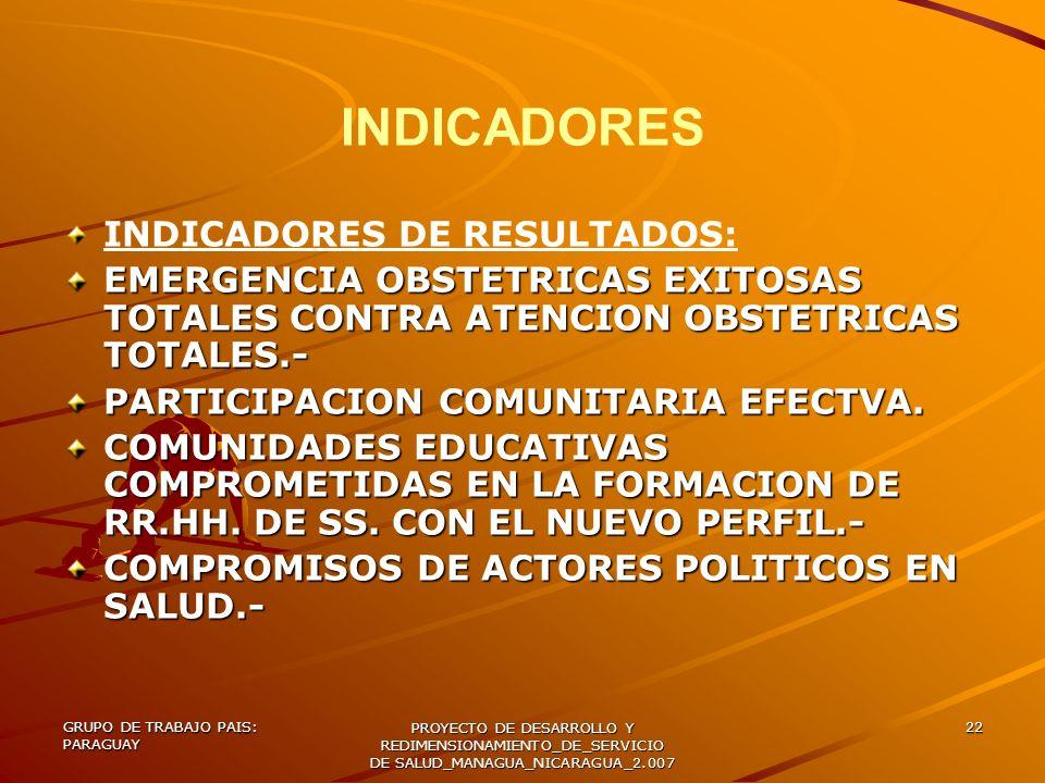 GRUPO DE TRABAJO PAIS: PARAGUAY PROYECTO DE DESARROLLO Y REDIMENSIONAMIENTO_DE_SERVICIO DE SALUD_MANAGUA_NICARAGUA_2.007 22 INDICADORES INDICADORES DE