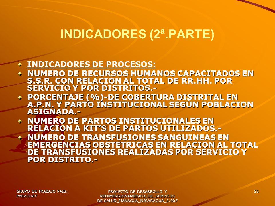GRUPO DE TRABAJO PAIS: PARAGUAY PROYECTO DE DESARROLLO Y REDIMENSIONAMIENTO_DE_SERVICIO DE SALUD_MANAGUA_NICARAGUA_2.007 23 INDICADORES (2ª.PARTE) IND
