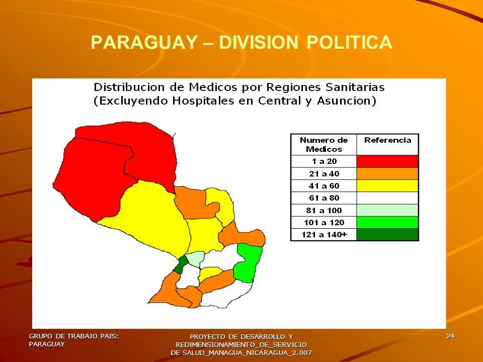 GRUPO DE TRABAJO PAIS: PARAGUAY PROYECTO DE DESARROLLO Y REDIMENSIONAMIENTO_DE_SERVICIO DE SALUD_MANAGUA_NICARAGUA_2.007 24 PARAGUAY – DIVISION POLITI
