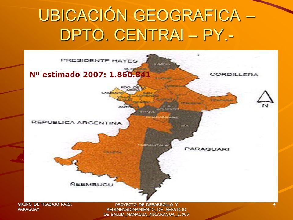 GRUPO DE TRABAJO PAIS: PARAGUAY PROYECTO DE DESARROLLO Y REDIMENSIONAMIENTO_DE_SERVICIO DE SALUD_MANAGUA_NICARAGUA_2.007 15 INFRAESTRUCTURA DE REFERENCIA DISTRITALES CON AMBULANCIAS 24 HS.- SERVICIOS DE SALUD DE REFERENCIA DISTRITALES CON AMBULANCIAS 24 HS.- KITS DE PARTOS NORMAL Y CESAREA EN SERVICIOS SALUD.- CAMAS HOSPITALARIA DISPONIBLES.- RADIOCOMUNICACION Y TELEFONO.- MEDIOS DE COMUNICACION: RADIOCOMUNICACION Y TELEFONO.-