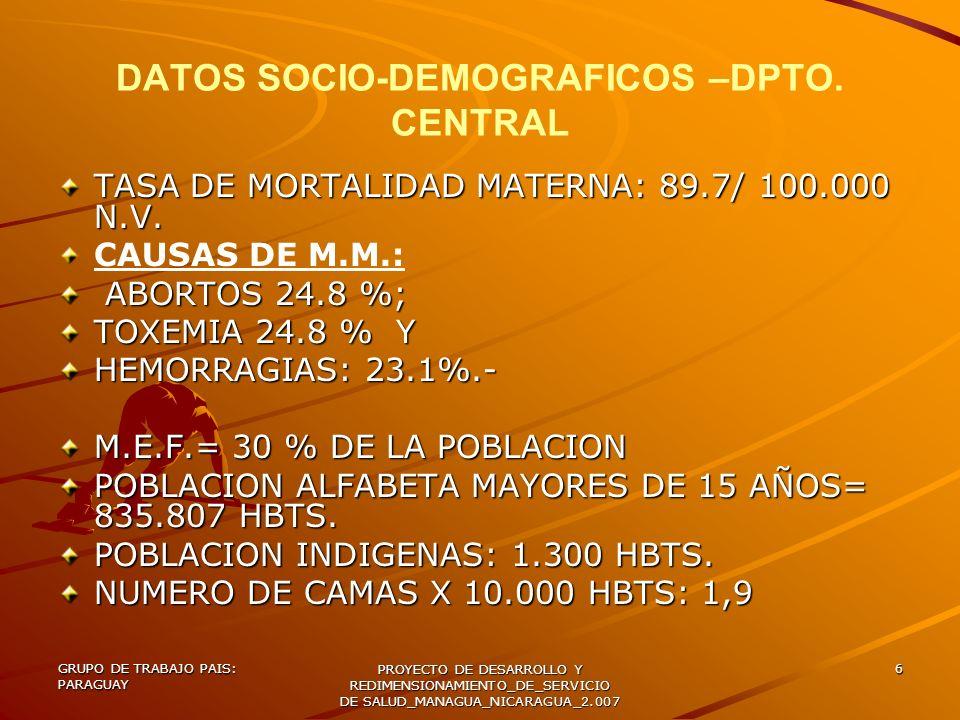 GRUPO DE TRABAJO PAIS: PARAGUAY PROYECTO DE DESARROLLO Y REDIMENSIONAMIENTO_DE_SERVICIO DE SALUD_MANAGUA_NICARAGUA_2.007 7 PROBLEMAS COMUNES SALUD,EDUCACIÓN,VIALIDAD,TRABAJO,VIVIENDA,TRANSPORTE, COMUNICACIÓN SOCIAL Y OTROS COMPONENTES DEL NIVEL DE DESARROLLO DEL PAÍS.- OTROS COMPONENTES DEL NIVEL DE DESARROLLO DEL PAÍS.-