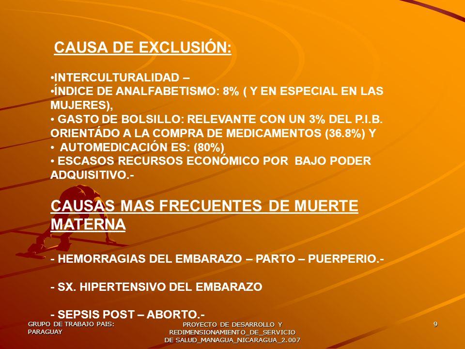 GRUPO DE TRABAJO PAIS: PARAGUAY PROYECTO DE DESARROLLO Y REDIMENSIONAMIENTO_DE_SERVICIO DE SALUD_MANAGUA_NICARAGUA_2.007 9 CAUSA DE EXCLUSIÓN: INTERCU
