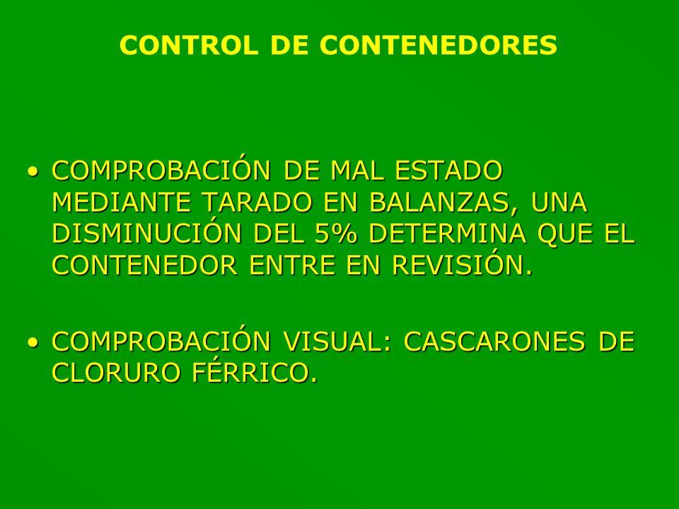 CONTROL DE CONTENEDORES COMPROBACIÓN DE MAL ESTADO MEDIANTE TARADO EN BALANZAS, UNA DISMINUCIÓN DEL 5% DETERMINA QUE EL CONTENEDOR ENTRE EN REVISIÓN.COMPROBACIÓN DE MAL ESTADO MEDIANTE TARADO EN BALANZAS, UNA DISMINUCIÓN DEL 5% DETERMINA QUE EL CONTENEDOR ENTRE EN REVISIÓN.