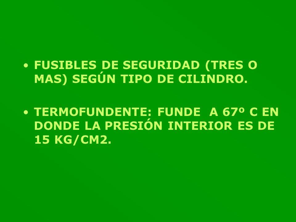 FUSIBLES DE SEGURIDAD (TRES O MAS) SEGÚN TIPO DE CILINDRO. TERMOFUNDENTE: FUNDE A 67º C EN DONDE LA PRESIÓN INTERIOR ES DE 15 KG/CM2.