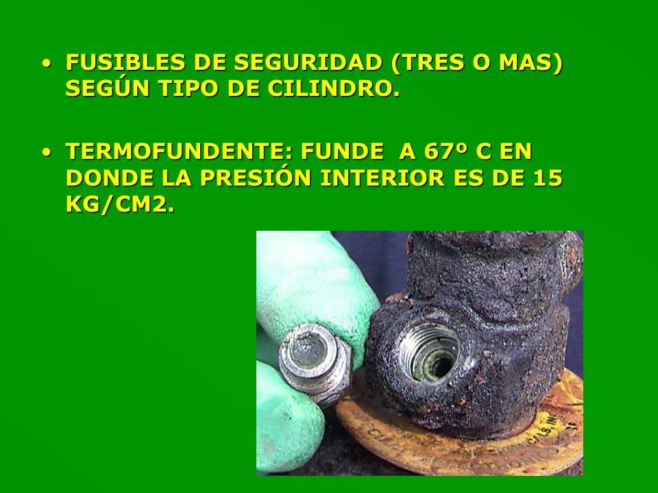 FUSIBLES DE SEGURIDAD (TRES O MAS) SEGÚN TIPO DE CILINDRO.FUSIBLES DE SEGURIDAD (TRES O MAS) SEGÚN TIPO DE CILINDRO. TERMOFUNDENTE: FUNDE A 67º C EN D