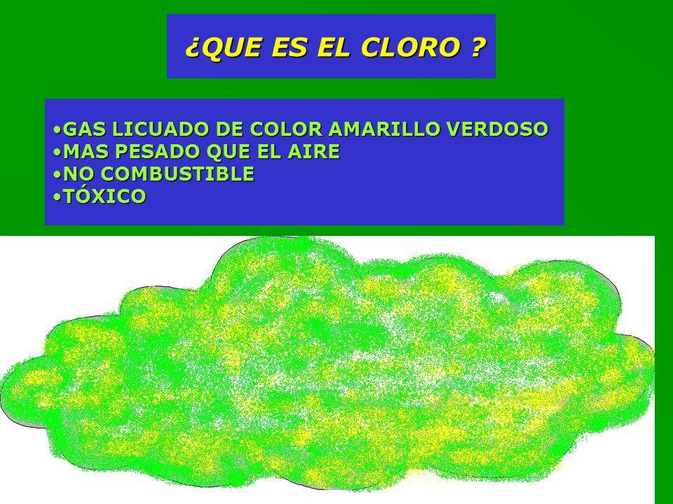 FUSIBLES DE SEGURIDAD (TRES O MAS) SEGÚN TIPO DE CILINDRO.FUSIBLES DE SEGURIDAD (TRES O MAS) SEGÚN TIPO DE CILINDRO.