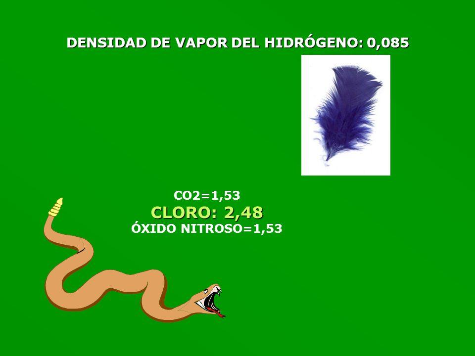CO2=1,53 CLORO: 2,48 ÓXIDO NITROSO=1,53 DENSIDAD DE VAPOR DEL HIDRÓGENO: 0,085