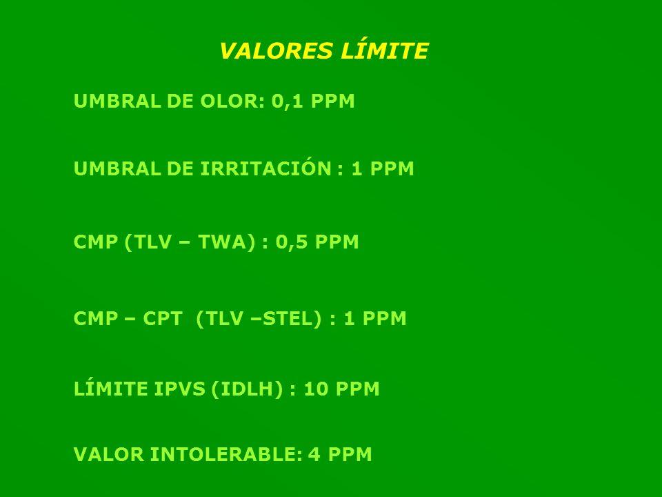 VALORES LÍMITE UMBRAL DE OLOR: 0,1 PPM CMP (TLV – TWA) : 0,5 PPM CMP – CPT (TLV –STEL) : 1 PPM LÍMITE IPVS (IDLH) : 10 PPM VALOR INTOLERABLE: 4 PPM UM