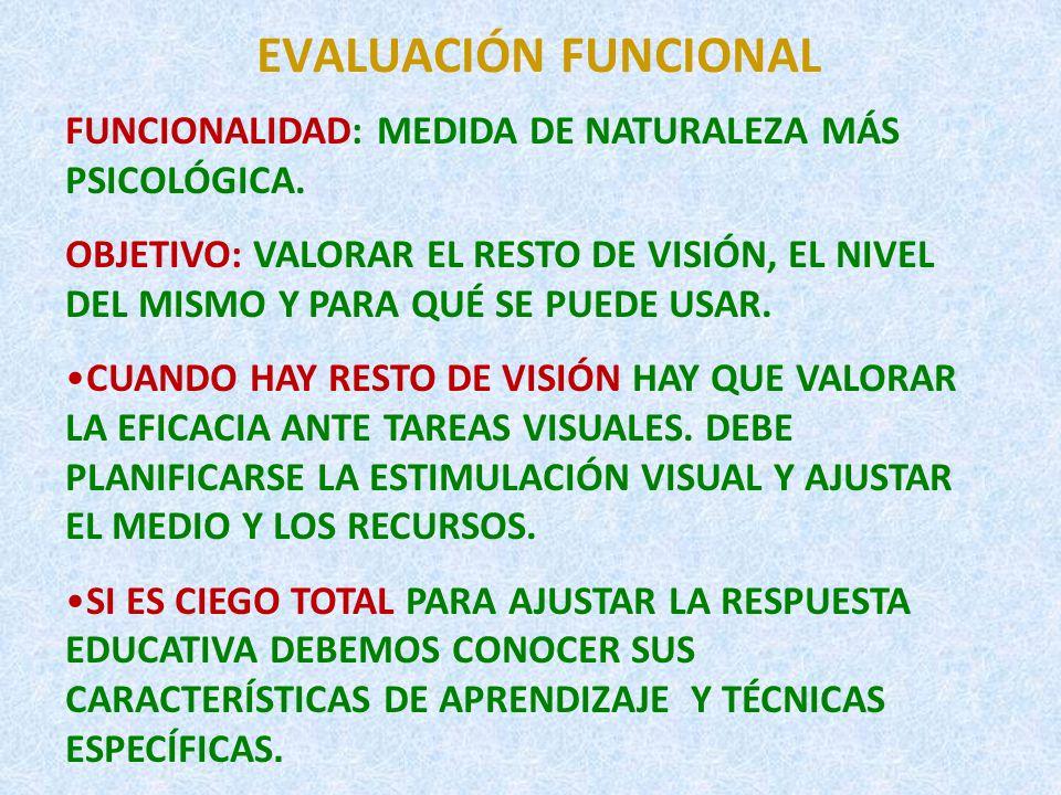 EVALUACIÓN FUNCIONAL: TENER EN CUENTA HAY QUE INFORMARSE SOBRE EL DÉFICIT VISUAL Y CÓMO SE MANIFIESTA.