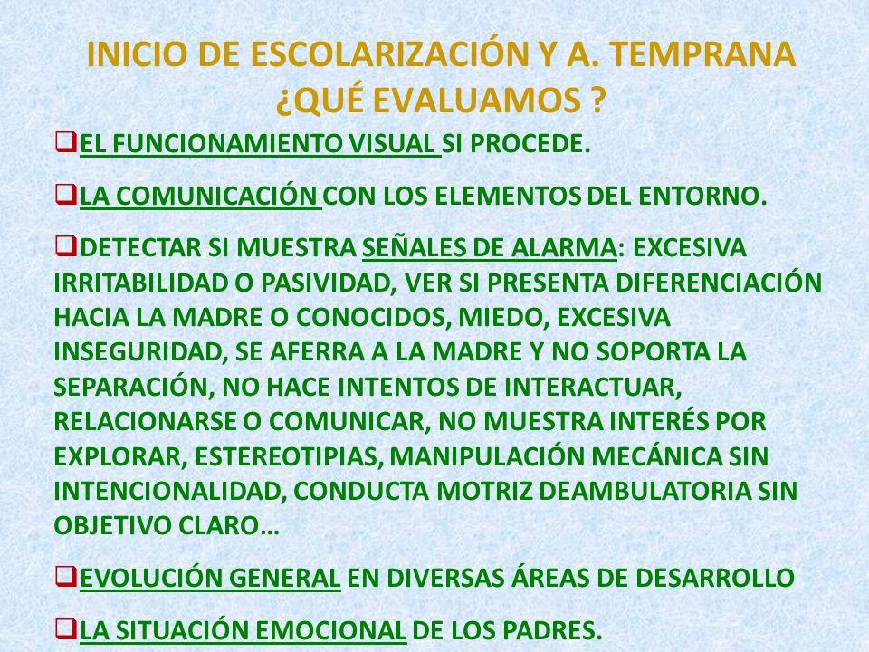 INICIO DE ESCOLARIZACIÓN Y ATENCION TEMPRANA LAFUENTE.