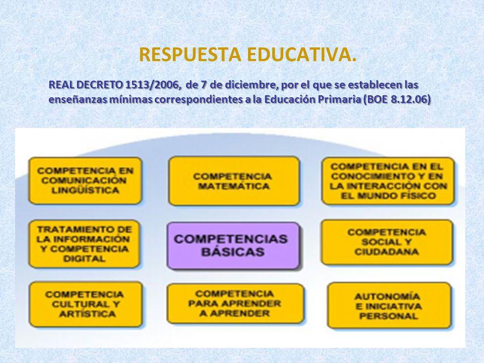 RESPUESTA EDUCATIVA.(II) ORDEN edu/ 1152/2010, Respuesta educativa al alumnado con necesidades específicas de apoyo.