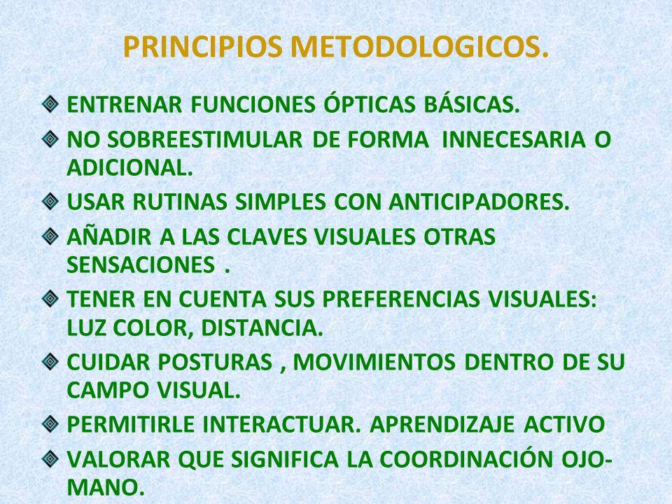 PRINCIPIOS METODOLOGICOS. ENTRENAR FUNCIONES ÓPTICAS BÁSICAS. NO SOBREESTIMULAR DE FORMA INNECESARIA O ADICIONAL. USAR RUTINAS SIMPLES CON ANTICIPADOR