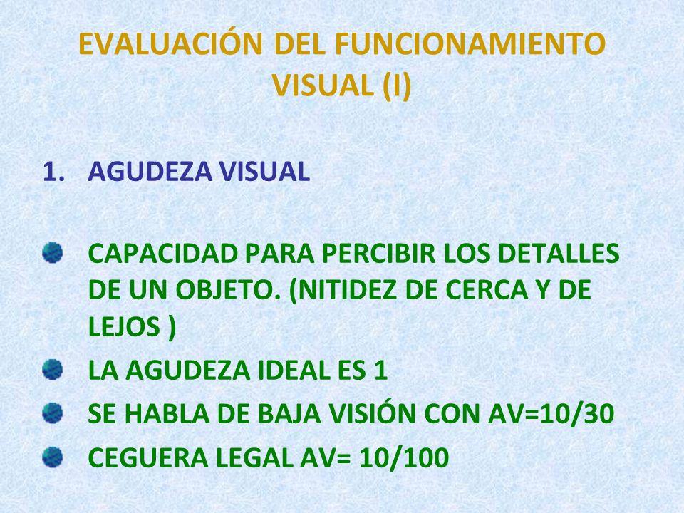 EVALUACIÓN DEL FUNCIONAMIENTO VISUAL (I) 1.AGUDEZA VISUAL CAPACIDAD PARA PERCIBIR LOS DETALLES DE UN OBJETO. (NITIDEZ DE CERCA Y DE LEJOS ) LA AGUDEZA