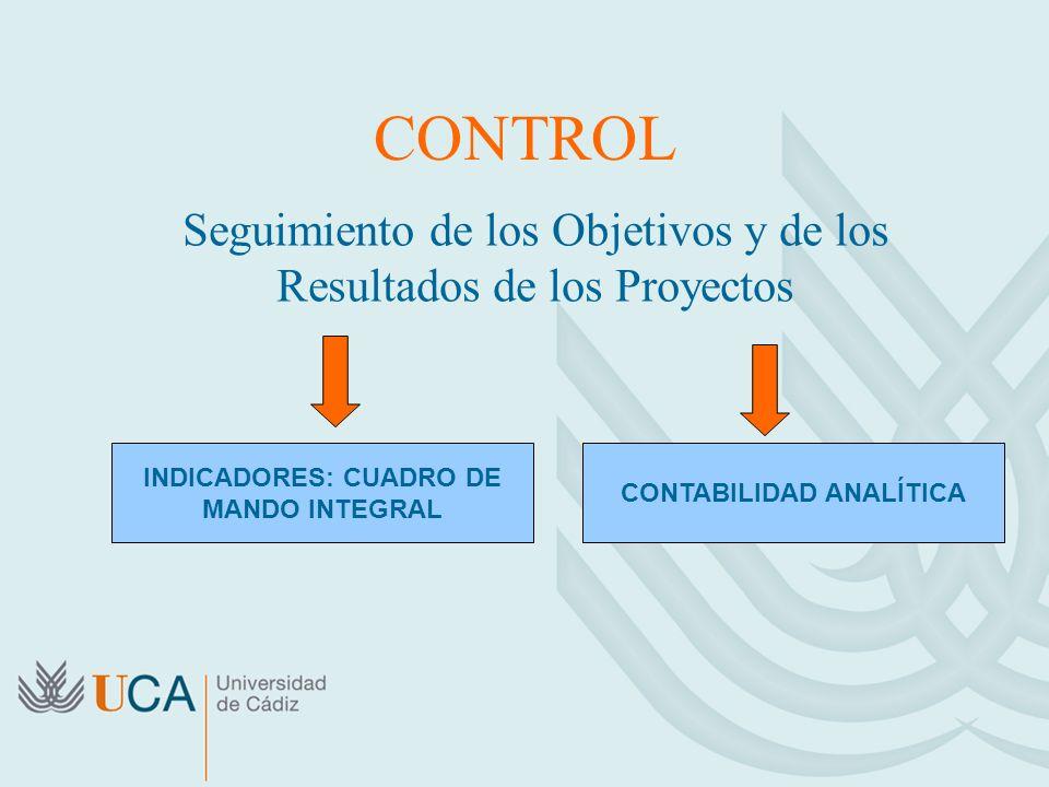 CONTROL Seguimiento de los Objetivos y de los Resultados de los Proyectos INDICADORES: CUADRO DE MANDO INTEGRAL CONTABILIDAD ANALÍTICA