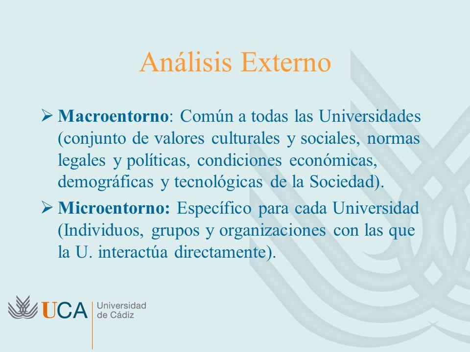 Análisis Externo Macroentorno: Común a todas las Universidades (conjunto de valores culturales y sociales, normas legales y políticas, condiciones económicas, demográficas y tecnológicas de la Sociedad).