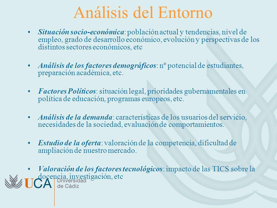 Análisis del Entorno Situación socio-económica: población actual y tendencias, nivel de empleo, grado de desarrollo económico, evolución y perspectiva