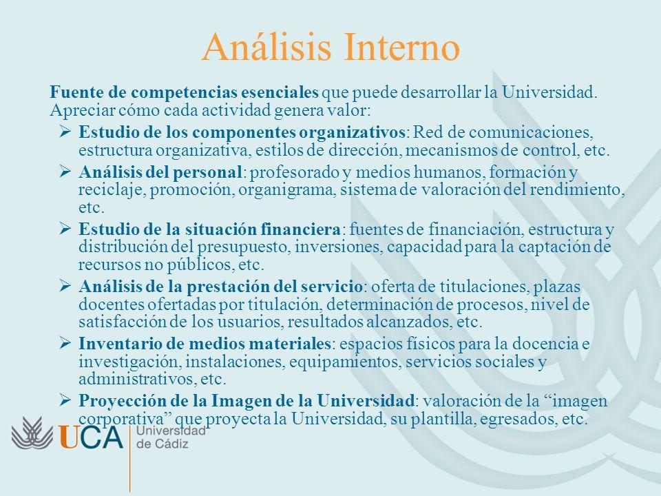 Análisis Interno Fuente de competencias esenciales que puede desarrollar la Universidad.