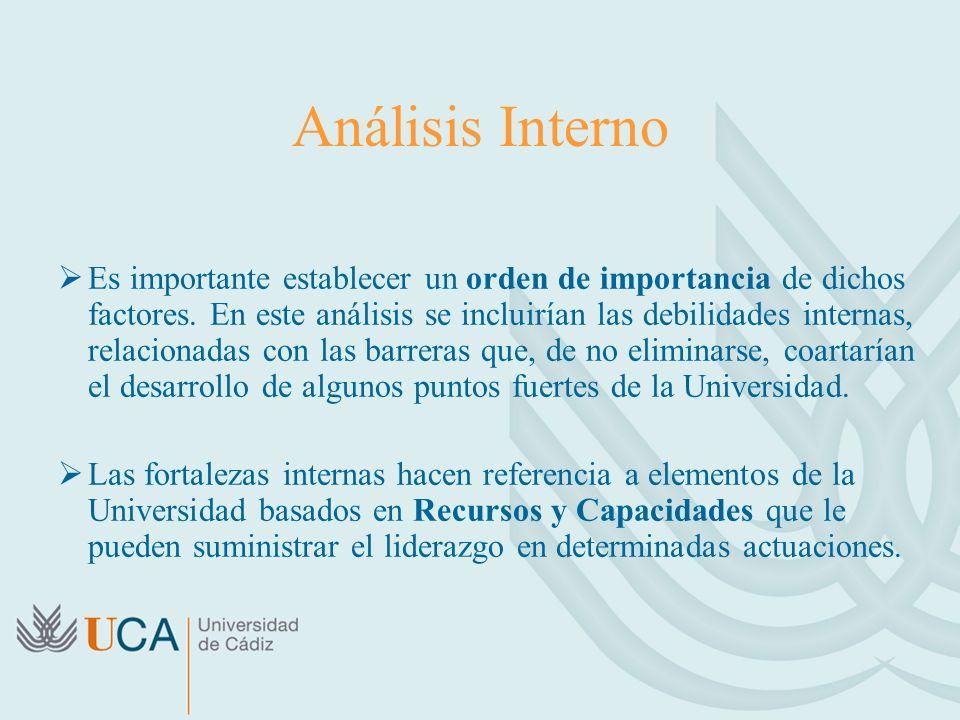 Análisis Interno Es importante establecer un orden de importancia de dichos factores. En este análisis se incluirían las debilidades internas, relacio