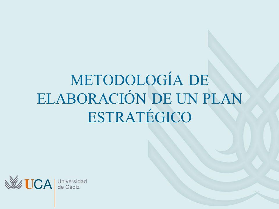 METODOLOGÍA DE ELABORACIÓN DE UN PLAN ESTRATÉGICO