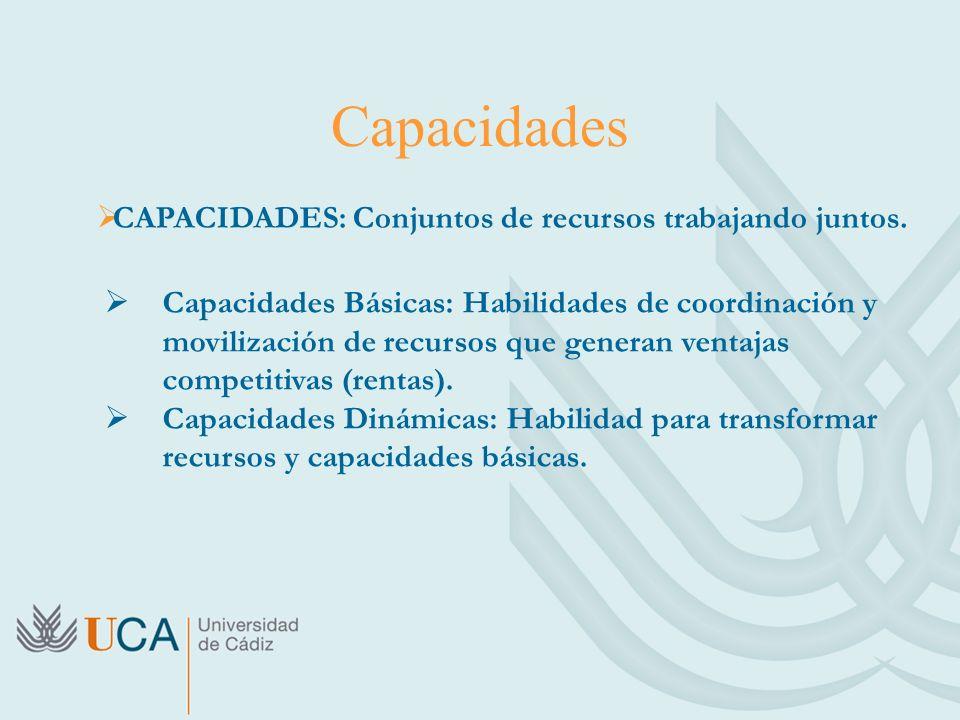 Capacidades CAPACIDADES: Conjuntos de recursos trabajando juntos. Capacidades Básicas: Habilidades de coordinación y movilización de recursos que gene