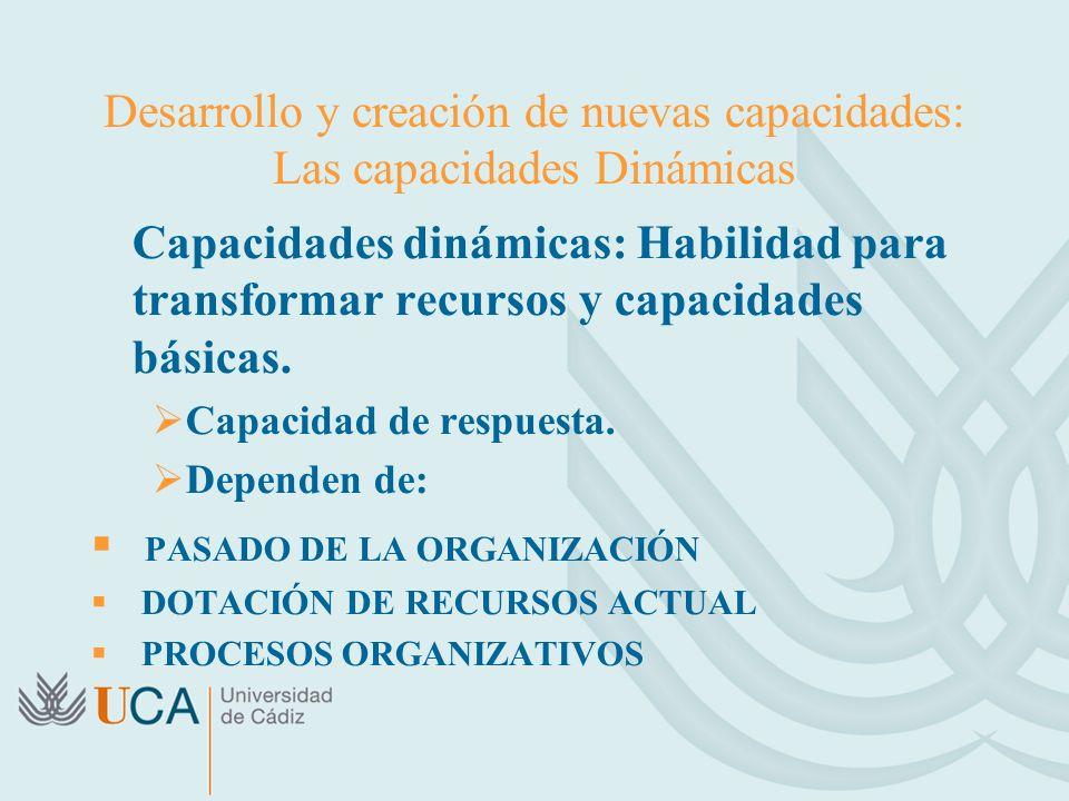 Desarrollo y creación de nuevas capacidades: Las capacidades Dinámicas Capacidades dinámicas: Habilidad para transformar recursos y capacidades básicas.