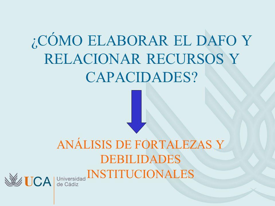 ¿CÓMO ELABORAR EL DAFO Y RELACIONAR RECURSOS Y CAPACIDADES? ANÁLISIS DE FORTALEZAS Y DEBILIDADES INSTITUCIONALES