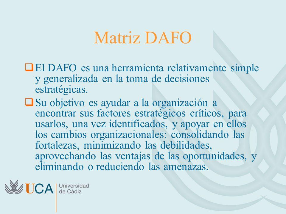 Matriz DAFO El DAFO es una herramienta relativamente simple y generalizada en la toma de decisiones estratégicas. Su objetivo es ayudar a la organizac