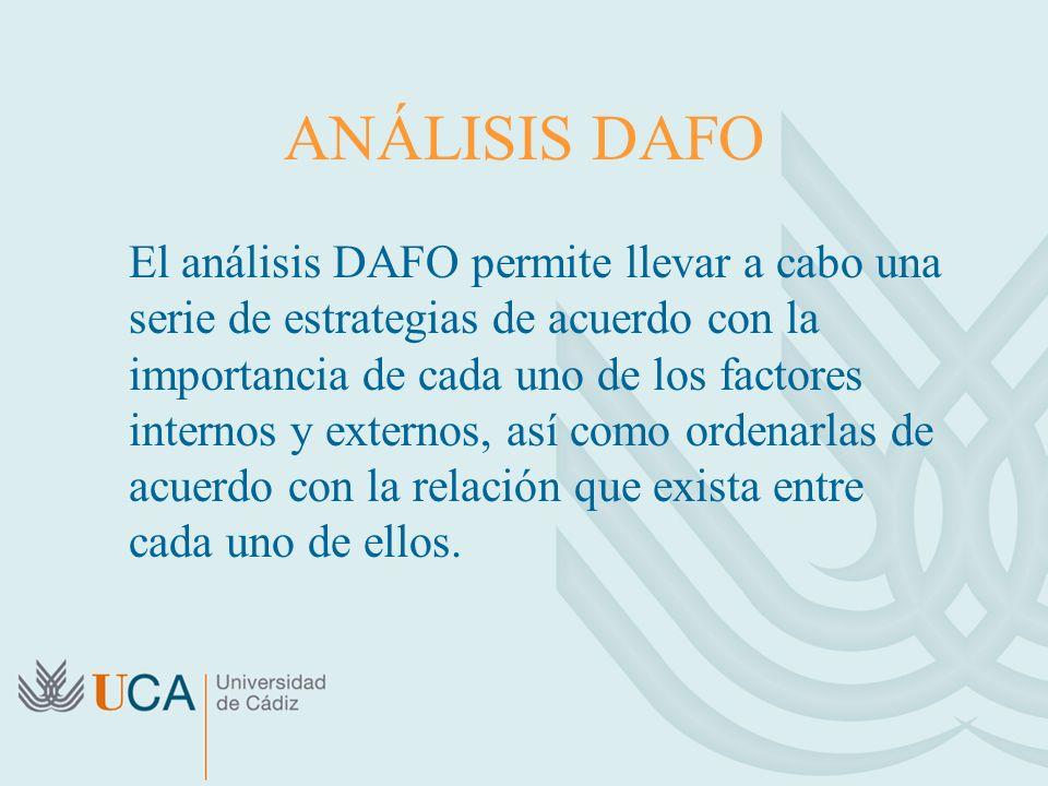 ANÁLISIS DAFO El análisis DAFO permite llevar a cabo una serie de estrategias de acuerdo con la importancia de cada uno de los factores internos y externos, así como ordenarlas de acuerdo con la relación que exista entre cada uno de ellos.
