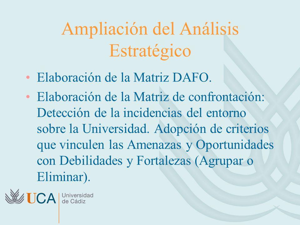 Ampliación del Análisis Estratégico Elaboración de la Matriz DAFO. Elaboración de la Matriz de confrontación: Detección de la incidencias del entorno
